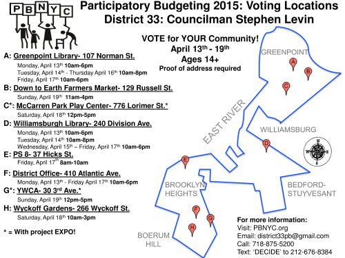 Participatory Budget Voting Locations