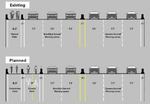 Pulaski Bridge diagram